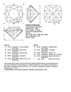 File:Classic Continental (diagram).jpg