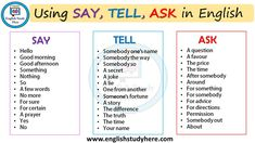 Using SAY, TELL, ASK in English – English Study Here