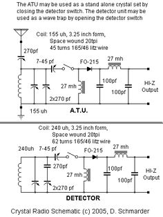 This Is Probably The Simplest Radio Receiver Circuit That One Could. Wele To Dave's Homemade Crystal Radio Schematic Selector Page Here You Can See All On 4 Pages My Circuit Diagrams. Wiring. Radio Scout Block Diagram At Scoala.co