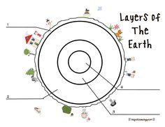 earth science vocabulary list pdf