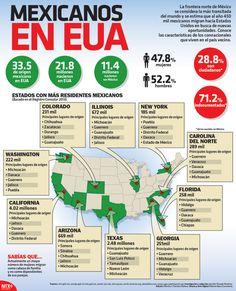 #SabíasQue en EU el 71.2% de indocumentados son mexicanos. #Infografia