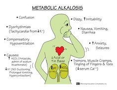 Signs & Symptoms: Muscle weakness, hyporeflexia, dyshythmias, apathy, confusion. Causes: Volume depletion, gastric drainage, vomiting, diuretic use, aldosteronism, severe K+ depletion. Interventions: Treat underlying cause, administer fluids, electrolytes.