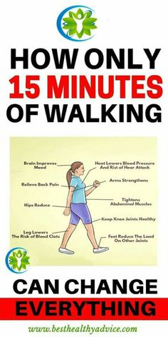 Health Benefits of Walking for 15 Minutes A Day Fitness Senior, Fitness Tips, Easy Fitness, Fitness Routines, Fitness Journal, Fitness Goals, Fitness Motivation, Pilates, Health And Wellness