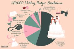 Wedding Costs, Budget Wedding, Wedding Tips, Our Wedding, Wedding Planning, Dream Wedding, Wedding Budget Checklist, Wedding Photos, Wedding Expenses