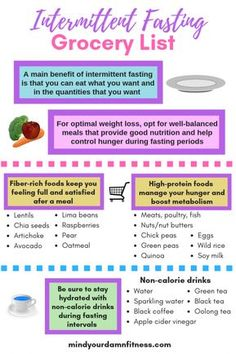 Diet Plan To Lose Weight What To Eat When Intermittent Fasting – Mind Your Damn Fitness - Arm yourself with the knowledge of what to eat when intermittent fasting! This guide will set you on a path towards successful, long-term weight management! Weight Loss Meals, Quick Weight Loss Tips, How To Lose Weight Fast, Losing Weight, Loose Weight, Reduce Weight, Lose Fat, Diet Tips, Diet Recipes