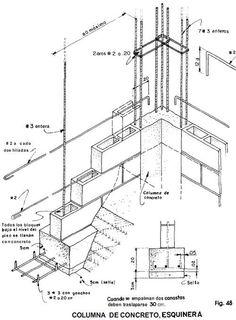 Columna de concreto esquinera