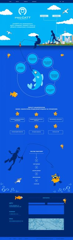 Отличное решение на сайте GoDesigner.ru