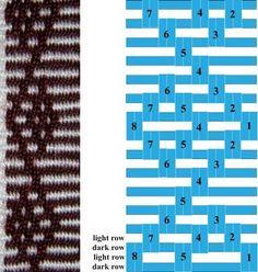 Warp float patterns - flower chart and sample Inkle Weaving Patterns, Weaving Designs, Loom Weaving, Loom Patterns, Stitch Patterns, Card Weaving, Paper Weaving, Basket Weaving, Flower Chart