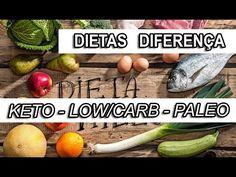 Dieta Cetogênica - Low Carb - Paleo - YouTube