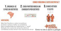 #EuVotoDistrital / Vivemos uma ficção no Brasil de que o eleitor vota no candidato, quando na verdade mais de 90% dos deputados são eleitos sem votação própria. O sistema não está quebrado, ele foi desenhado para ser assim. Mas nós podemos mudar isso.