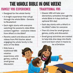 BIBLICAL PATHWAY TO A FRUITFUL MARITAL LIFE: What's in the Bible? VBS and the Good news!