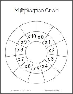 Multiplication Circle Worksheets - Free to print (PDF files) for numbers zero through ten. Free Multiplication Worksheets, Preschool Worksheets, Times Tables Worksheets, Math Projects, 2nd Grade Math, Math Facts, Math For Kids, Math Classroom, Teaching Math