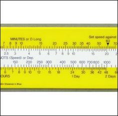 Speed Time Distant Slide Rule NATO Pattern