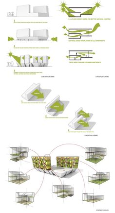 architektur diagramme Pinned onto Architecture Poster IllustrationBoard in Presentation Boards Categor. - Pinned onto Architecture Poster IllustrationBoard in Presentation Boa Plan Concept Architecture, Poster Architecture, Architecture Durable, Architecture Presentation Board, Presentation Layout, Architecture Graphics, Architecture Board, Green Architecture, Sustainable Architecture