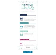 The Beginner's Guide to Family Councils | LDS.org Blog I just really love this reminder!