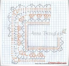 Discover thousands of images about Irish lace, crochet, crochet patterns, clothing and decorations for the house, crocheted. IG ~ ~ crochet yoke for girl's dress ~ pattern diagram Elegant dresses + crochet skirt of tulle. IG ~ ~ crochet yoke for Irish lac Crochet Girls Dress Pattern, Col Crochet, Crochet Jacket, Crochet Cardigan, Irish Crochet, Free Crochet, Crochet Patterns, Crochet Gratis, Knit Dress