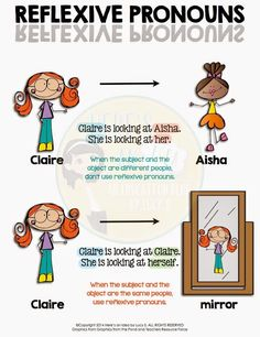Free Reflexive Pronouns Poster Color and B&W