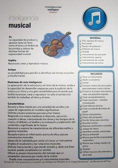 Inteligencias Múltiples en el área de Religión: INTELIGENCIA MUSICAL