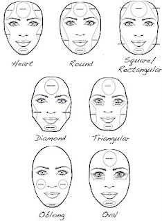 Contouring and highlighting for different face shapes.  Learn your face shape so you can apply your makeup correctly and accent your best features.
