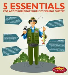 Infographic about hunting in the u s visit http for Essential fishing gear