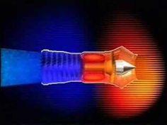 How a jet engine or gas turbine works.