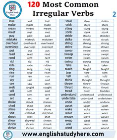 120 Most Common Irregular Verbs - English Study Here English Verbs List, English Grammar Tenses, Teaching English Grammar, English Grammar Worksheets, English Writing Skills, English Sentences, English Vocabulary Words, Learn English Words, Grammar And Vocabulary