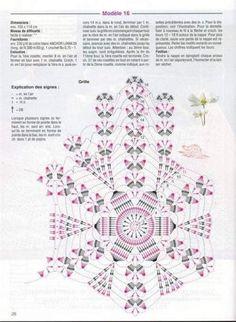 Crochet Knitting Handicraft: napkins new 3 Vintage Crochet Doily Pattern, Crochet Doily Diagram, Crochet Motif Patterns, Crochet Dollies, Crochet Art, Crochet Round, Crochet Home, Thread Crochet, Filet Crochet