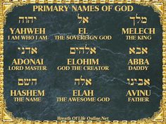 Some of the names of God