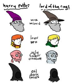 Harry Potter vs. Lord of the rings