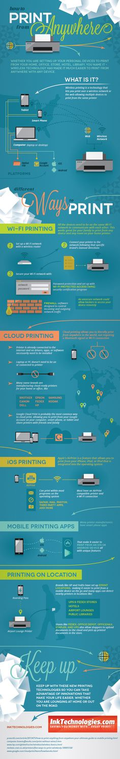 How to print from anywhere [infographic] • Inspired Magazine