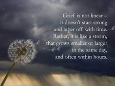Mother Grieving Loss of Child - http://mothergrievinglossofchild.blogspot.com/
