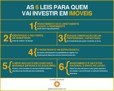 Infográfico com 6 dicas para quem vai investir em imóveis.
