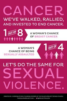 We've Rallied to End Breast Cancer… Can We Do The Same for Sexual Assault?
