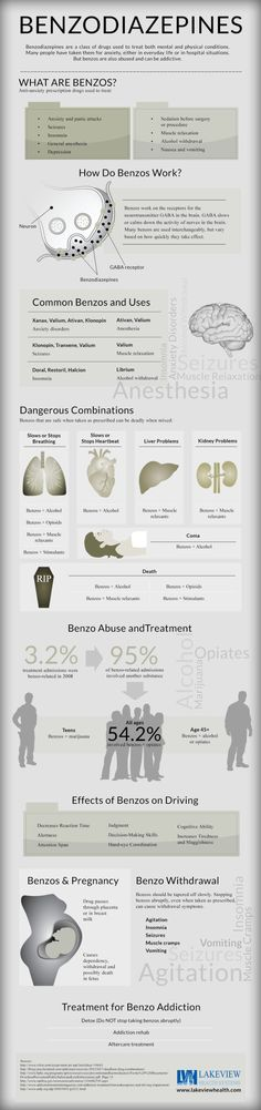 Benzodiazepines [INFOGRAPHIC] They are actually not as bad as they are made out to be