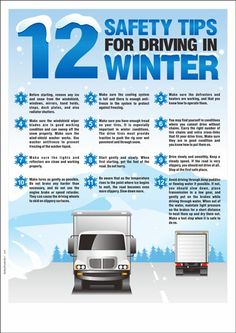 Transportation Safety Posters – Safety Poster Shop – Page 2 Winter Driving Tips, Safe Driving Tips, Driving Teen, Driving Safety, Driving School, Truck Living, Car Facts, Car Care Tips, Safety Posters