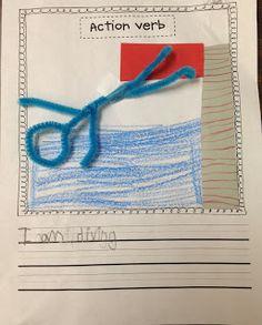 I love this writing idea for teaching verbs