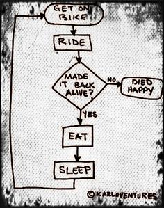 Eat, Sleep, Ride