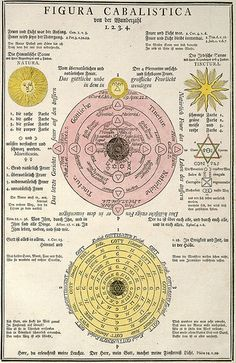 Images of the Occult
