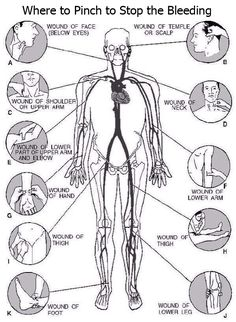 This diagram could save someone's life!