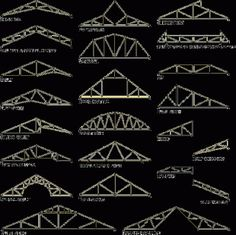 Wooden Roof Truss Types