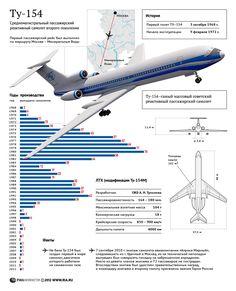 Ту-154: производство и история легендарного самолета | 300° https://de.pinterest.com/malcolmtinning/tupolev-tu154/