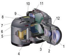 Single-lens reflex camera.