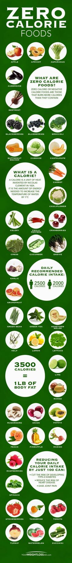 Zero calorie foods a  Zero calorie foods are those that burn more calories than they contain. This infographic breaks them down…