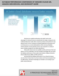 Database performance comparison of VMware vCloud Air, Amazon Web Services, and Microsoft Azure http://facts.pt/1OjBjtc