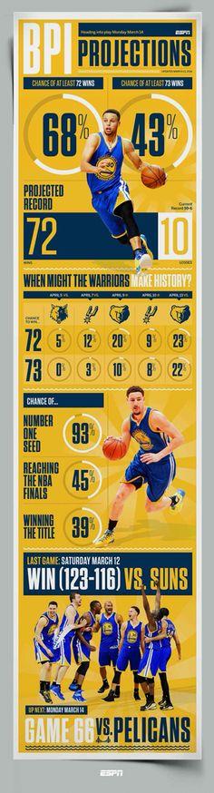 #basketballfacts