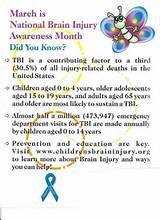Brain Injury Awareness Resources