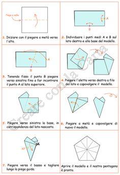 Poligoni origami per realizzare bellissimi origami di carta. Origami, Diy And Crafts, Templates, Map, Education, Early Education, Manualidades, Stencils, Location Map