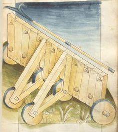 Bellifortis VerfasserKyeser, Conradus  ErschienenElsaß, [um 1460] Ms. germ. qu. 15  Folio 25r