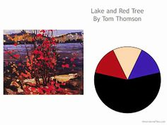 Building a Capsule Wardrobe by Starting with Art: Version 2 Lake and Red Tree by Tom Thomson