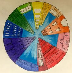 Objective: Students will create a color wheel using one point perspective, accurate color placement and value CA Art Standards. Classroom Art Projects, School Art Projects, Art Classroom, Elementary Art Rooms, Art Lessons Elementary, Color Wheel Projects, Color Wheel Art, 7th Grade Art, Perspective Art